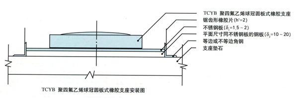 TCYB聚四氟乙烯球冠圆板式橡胶支座厂家