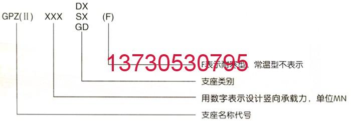 GPZ(Ⅱ)盆式橡胶支座的表示方法QPZ、QZ国标盆式支座厂家13730530795