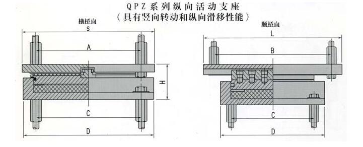 QPZ减隔震盆式橡胶支座QPZ减隔震盆式橡胶支座 纵向活动支座(ZX)国标现货QPZ减隔震盆式橡胶支座 LRB铅芯隔震橡胶支座 JPZ(II)减震盆式橡胶支座国标优质产品151-3082-8567