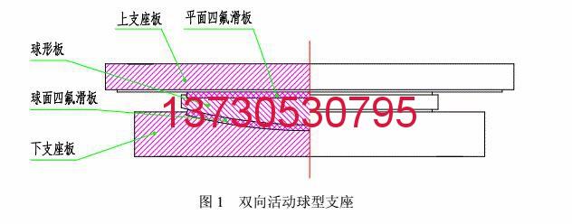 LRB铅芯减震支座 铅芯隔震橡胶支座 JCQZ减震盆式支座国标优质产品13730530795