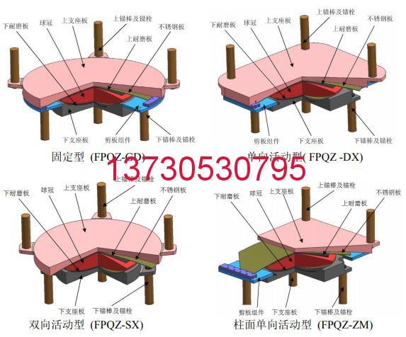 FPQZ 摩擦摆球型支座LNR系列橡胶支座水平力分散型橡胶支座 GB 20688.2-2006厂家直销13730530795